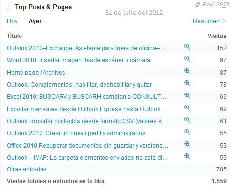 estadisticas_31_julio_2012_1559_top_post