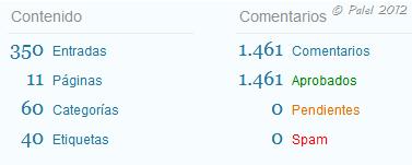 total_entradas_comentarios_hasta_julio_2012
